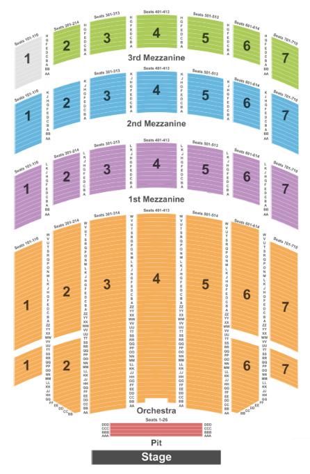 Radio City Christmas Music Hall Seating Chart