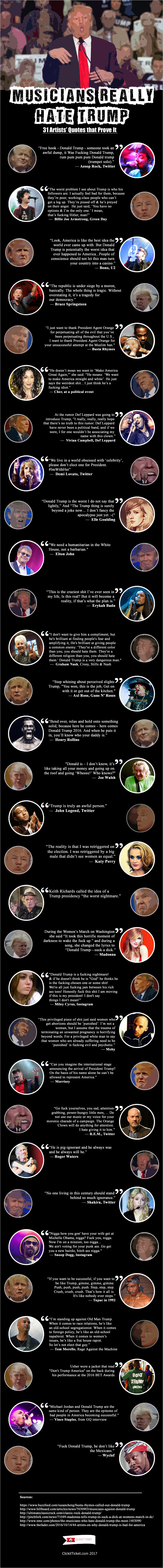 Musicians Really Hate Trump Infographic